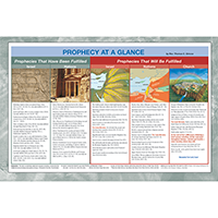 Prophecy at a Glance Poster