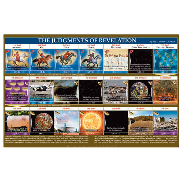 The Judgments Of Revelation (I103)